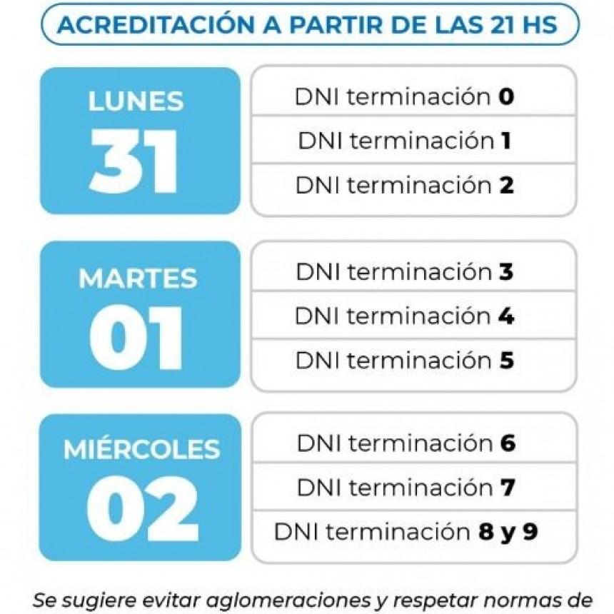 Ministerio de Planificación y Economía EL LUNES 31 COMIENZA EL CRONOGRAMA DE PAGOS PARA LA ADMINISTRACIÓN PÚBLICA PROVINCIAL